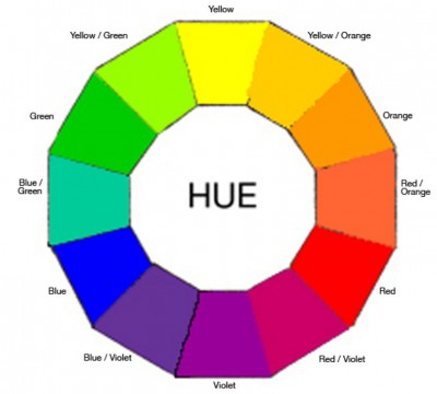 At Some Point In School We Are All Taught About The Color Wheel There Primary And Secondary Colors Then Complementary